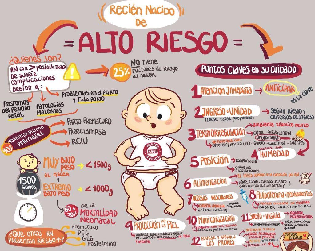 Factores de alto riesgo en el recién nacido